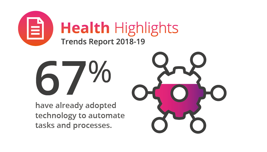 Trends_Report_2018-19_Health_automate.png