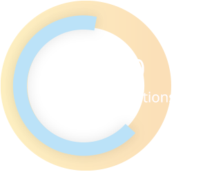 advanced_Illustration_stat_200,000-daily-collaborations.png