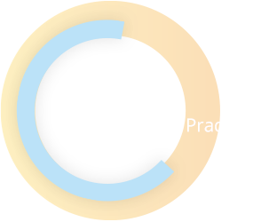 advanced_Illustration_stat_Assisting-6,000-GP-Practices.png